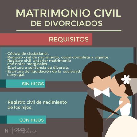 matrimoniodivorciadopng