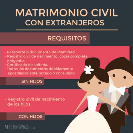 matrimonioextranjerospng